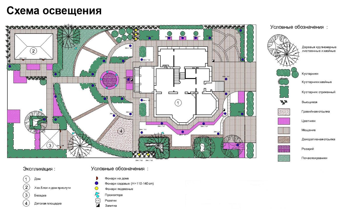 План схема участка фото