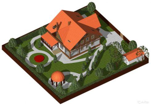 Анализ земельного участка