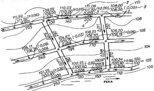 Проект вертикальной планирвоки